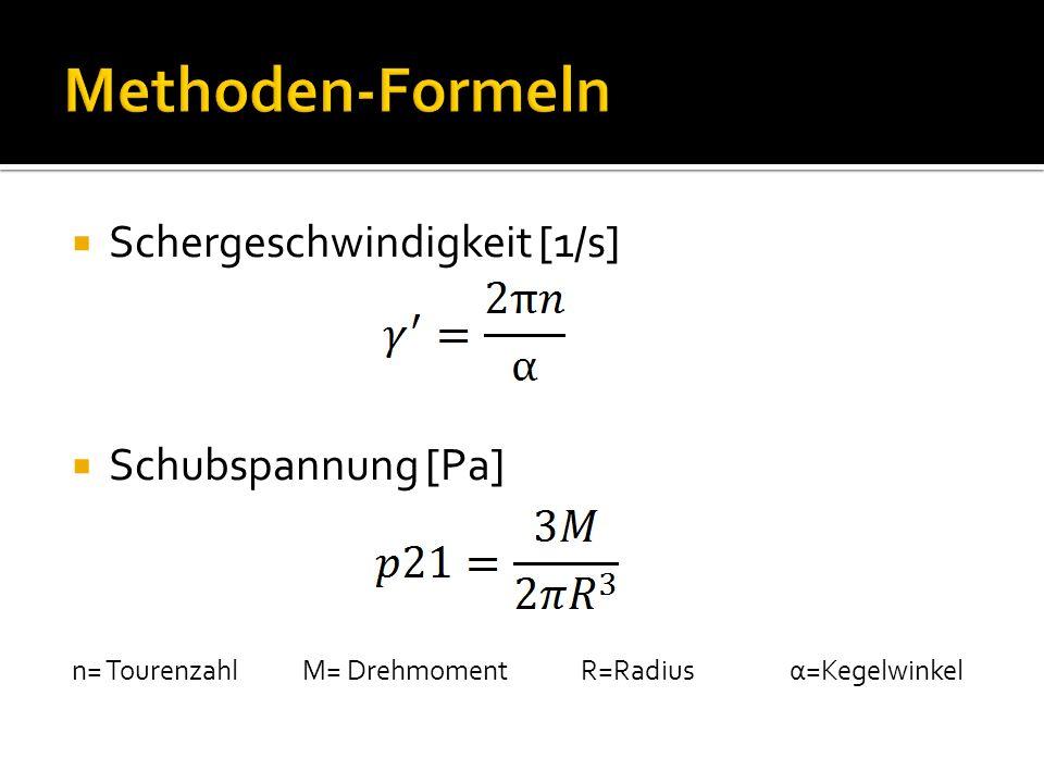 Methoden-Formeln Schergeschwindigkeit [1/s] Schubspannung [Pa]